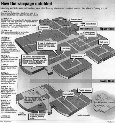 Columbine High School shooting course of events as mapped by the Denver Post